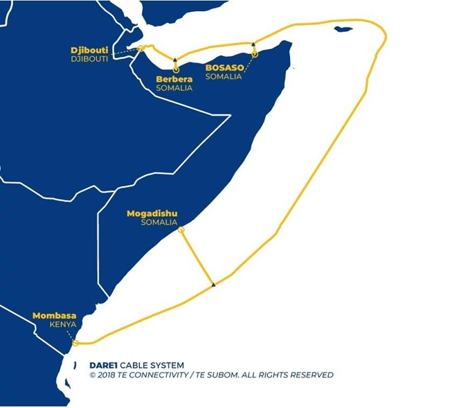 Somaliland and Djibouti in DARE1 Submarine Cable System Standoff